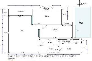 验收房屋如何怎样测量实际面积